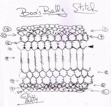 ellie-fiddes-boas-belly-stitch